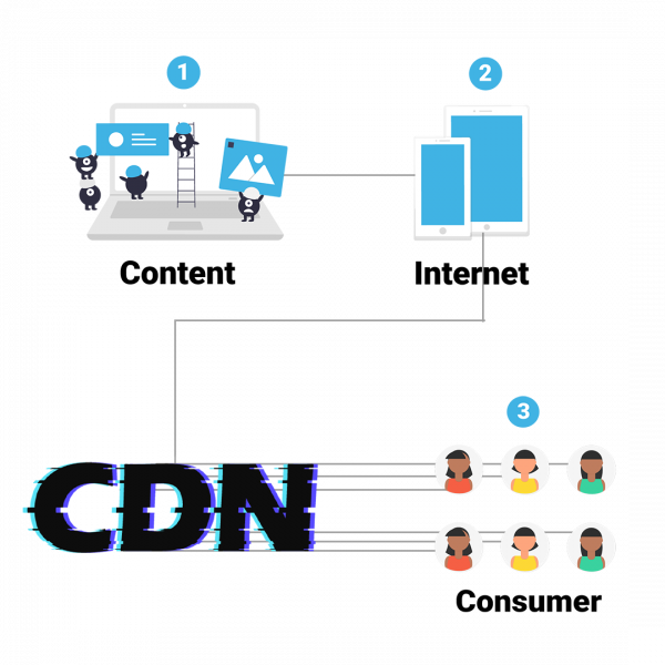 CDN-Process-Map